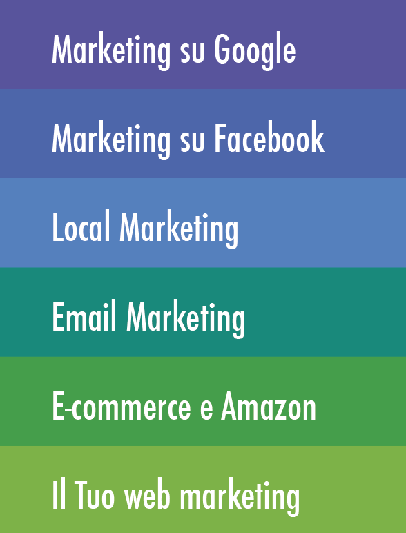 Corso di web marketing su Google, Facebook e local marketing